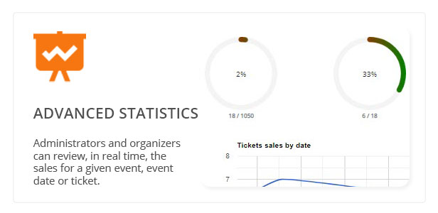 Event Management And Ticket Sales | Eventic